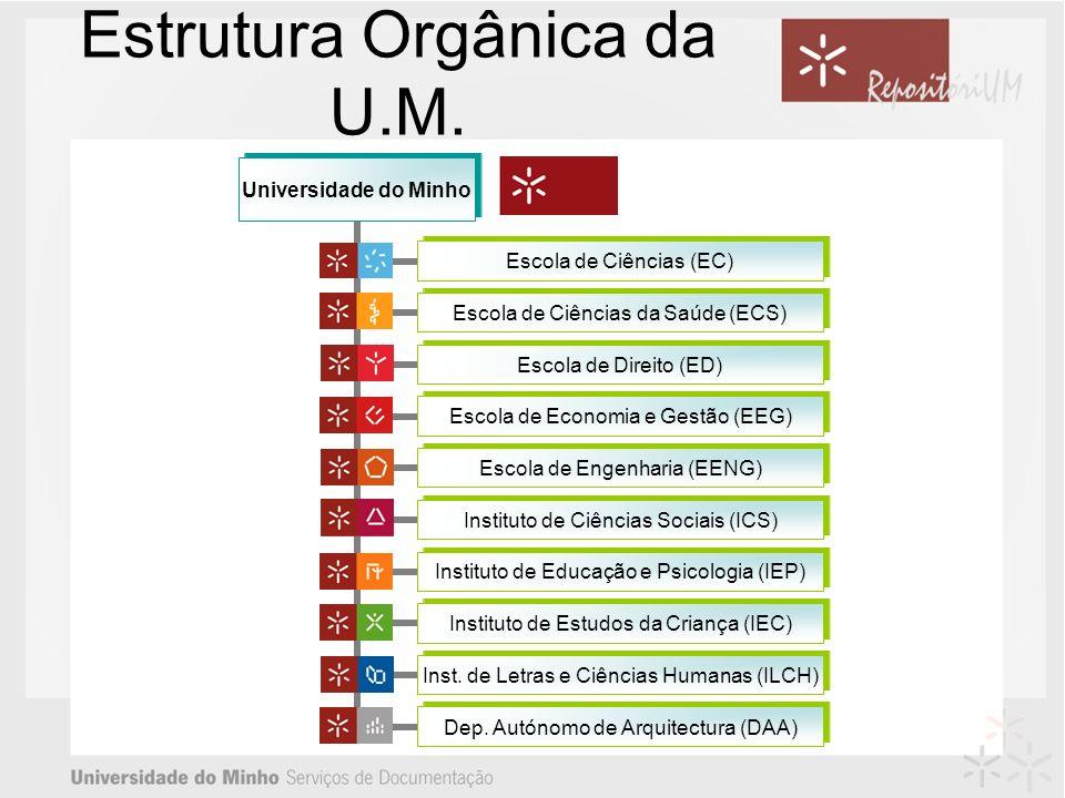 Estrutura Orgânica da U.M.