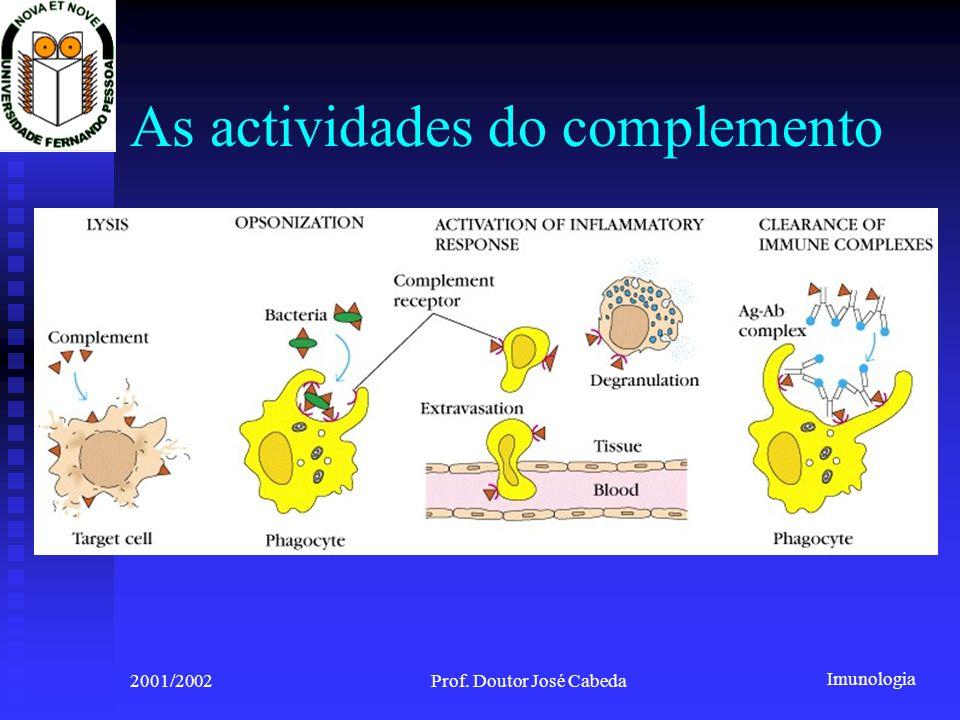 Imunologia 2001/2002Prof. Doutor José Cabeda As actividades do complemento