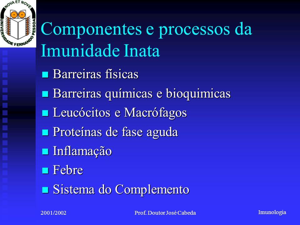Imunologia 2001/2002Prof. Doutor José Cabeda Componentes e processos da Imunidade Inata Barreiras físicas Barreiras físicas Barreiras químicas e bioqu
