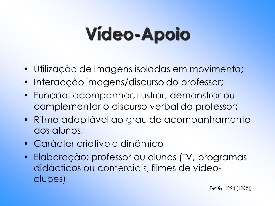 Vídeo-Apoio Utilização de imagens isoladas em movimento; Interacção imagens/discurso do professor; Função: acompanhar, ilustrar, demonstrar ou complem
