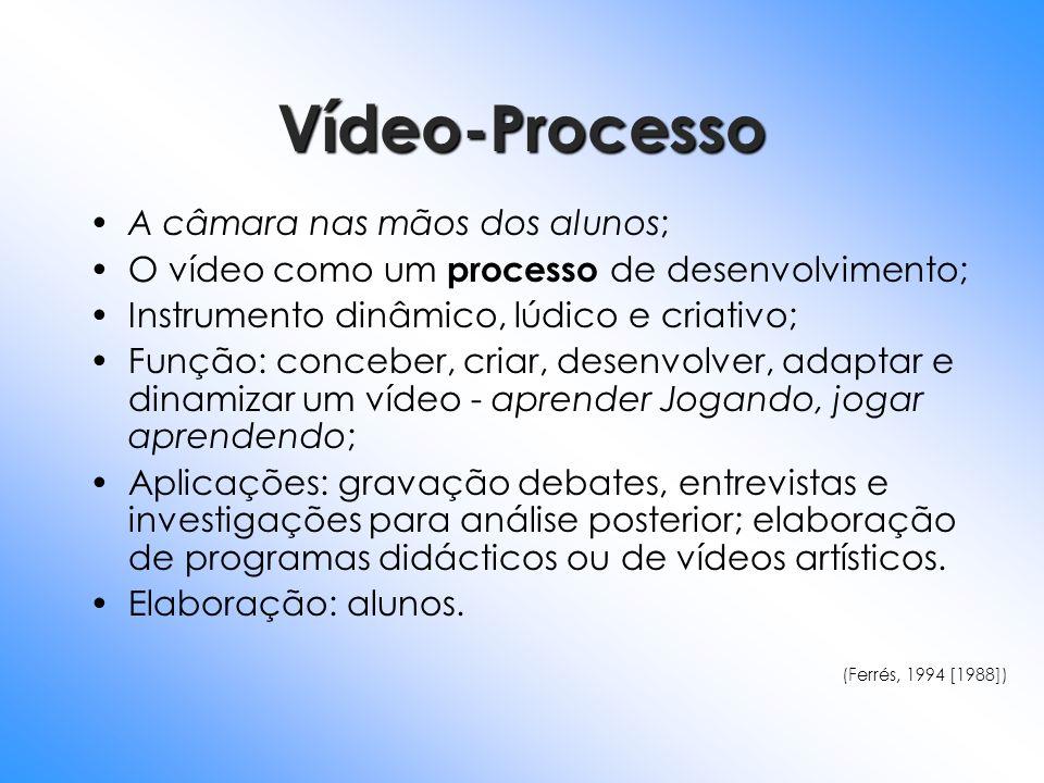 Vídeo-Processo A câmara nas mãos dos alunos; O vídeo como um processo de desenvolvimento; Instrumento dinâmico, lúdico e criativo; Função: conceber, c