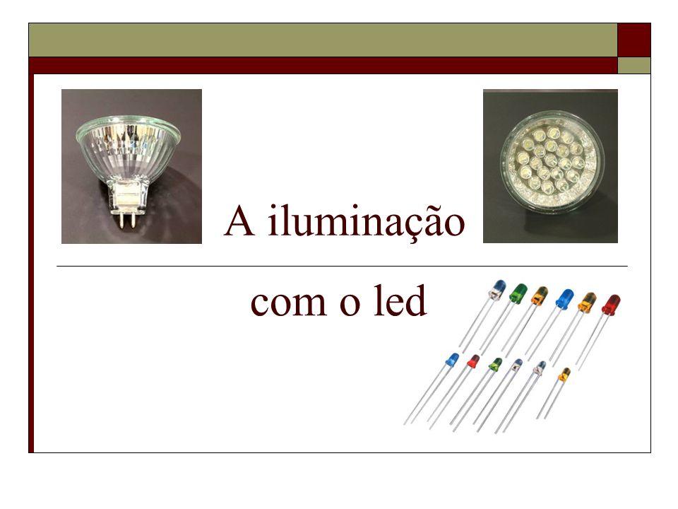 2 O mercado da iluminação, está a passar por mais uma revolução no que se refere à forma de emissão da luz eléctrica, possibilitando novas aplicações e novas maneiras de iluminar ambientes e objectos.