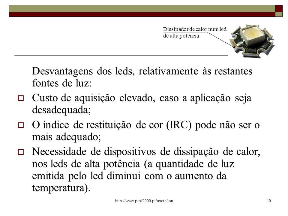 http://www.prof2000.pt/users/lpa10 Desvantagens dos leds, relativamente às restantes fontes de luz: Custo de aquisição elevado, caso a aplicação seja