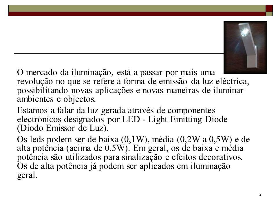 3 Historial do led Inventado em 1963Led de cor vermelhaIntensidade luminosa: 1 mcd (milicandela) O led só era utilizado para a indicação do estado dos equipamentos, ou seja, em rádios, televisores e outros equipamentos, sinalizando se o aparelho estava ligado ou não.