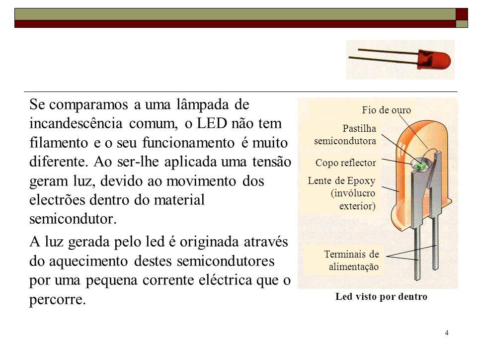 4 Se comparamos a uma lâmpada de incandescência comum, o LED não tem filamento e o seu funcionamento é muito diferente. Ao ser-lhe aplicada uma tensão