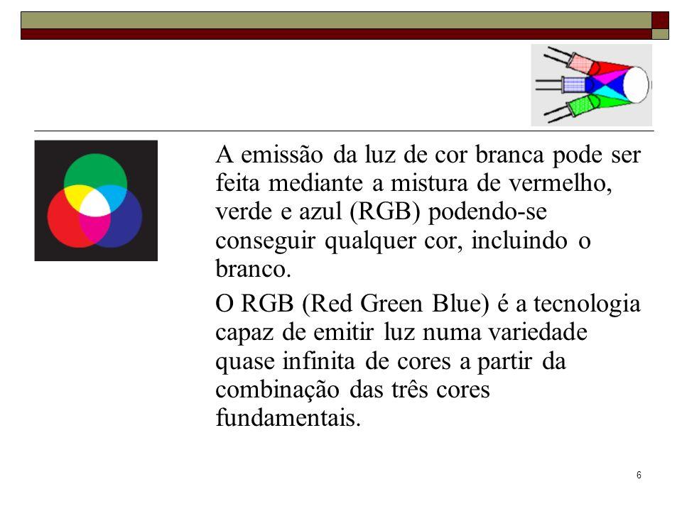 6 A emissão da luz de cor branca pode ser feita mediante a mistura de vermelho, verde e azul (RGB) podendo-se conseguir qualquer cor, incluindo o bran