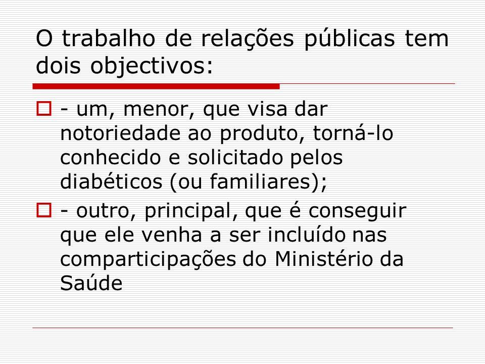 O trabalho de relações públicas tem dois objectivos: - um, menor, que visa dar notoriedade ao produto, torná-lo conhecido e solicitado pelos diabético