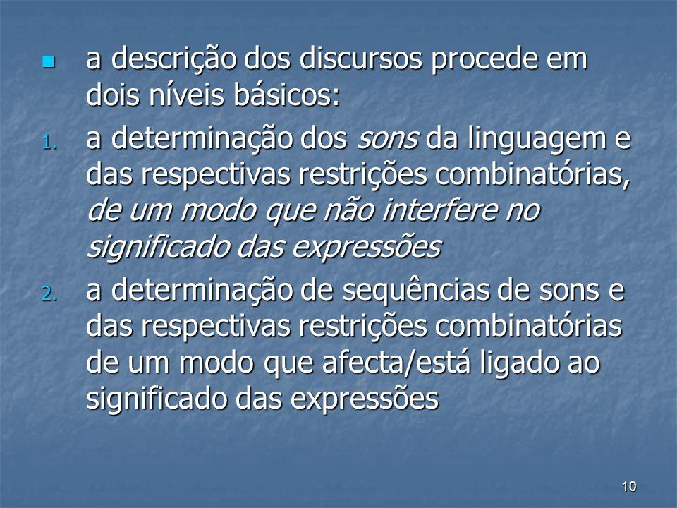 10 a descrição dos discursos procede em dois níveis básicos: a descrição dos discursos procede em dois níveis básicos: 1. a determinação dos sons da l