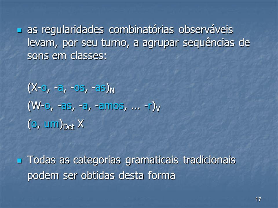 17 as regularidades combinatórias observáveis levam, por seu turno, a agrupar sequências de sons em classes: as regularidades combinatórias observávei
