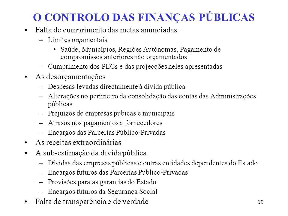 10 O CONTROLO DAS FINANÇAS PÚBLICAS Falta de cumprimento das metas anunciadas –Limites orçamentais Saúde, Municípios, Regiões Autónomas, Pagamento de