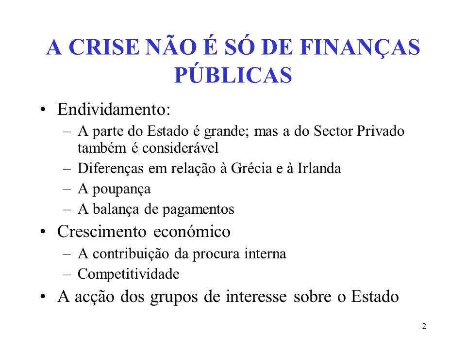 2 A CRISE NÃO É SÓ DE FINANÇAS PÚBLICAS Endividamento: –A parte do Estado é grande; mas a do Sector Privado também é considerável –Diferenças em relaç
