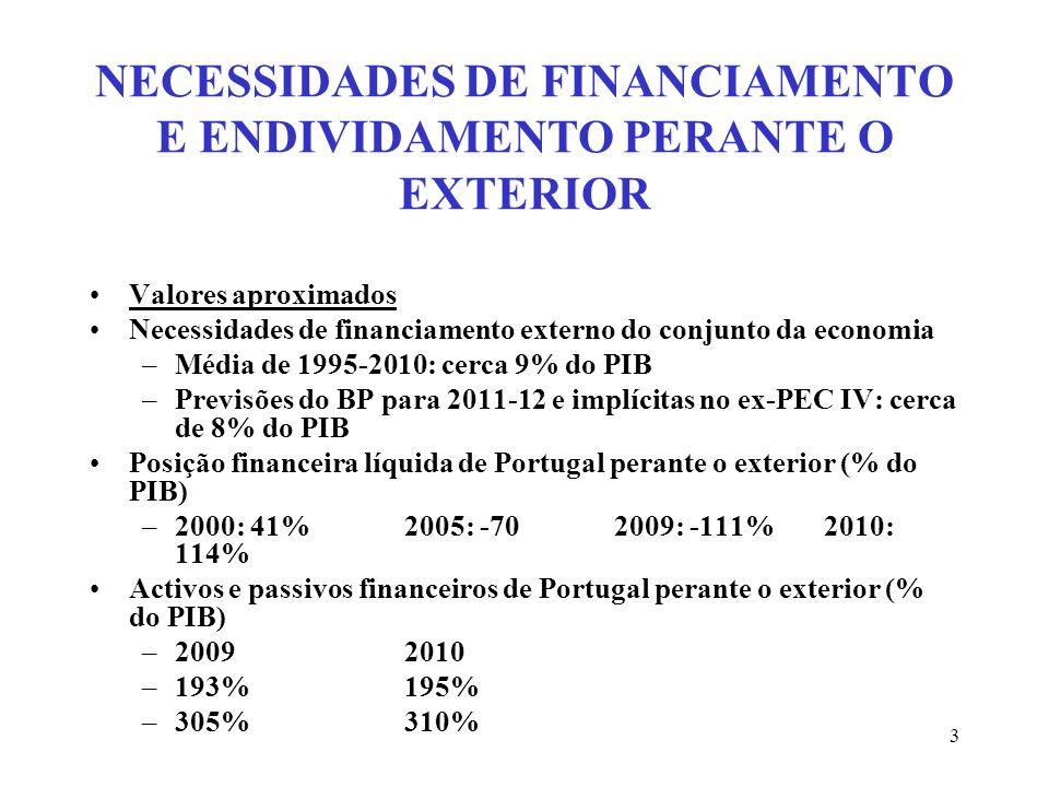 3 NECESSIDADES DE FINANCIAMENTO E ENDIVIDAMENTO PERANTE O EXTERIOR Valores aproximados Necessidades de financiamento externo do conjunto da economia –