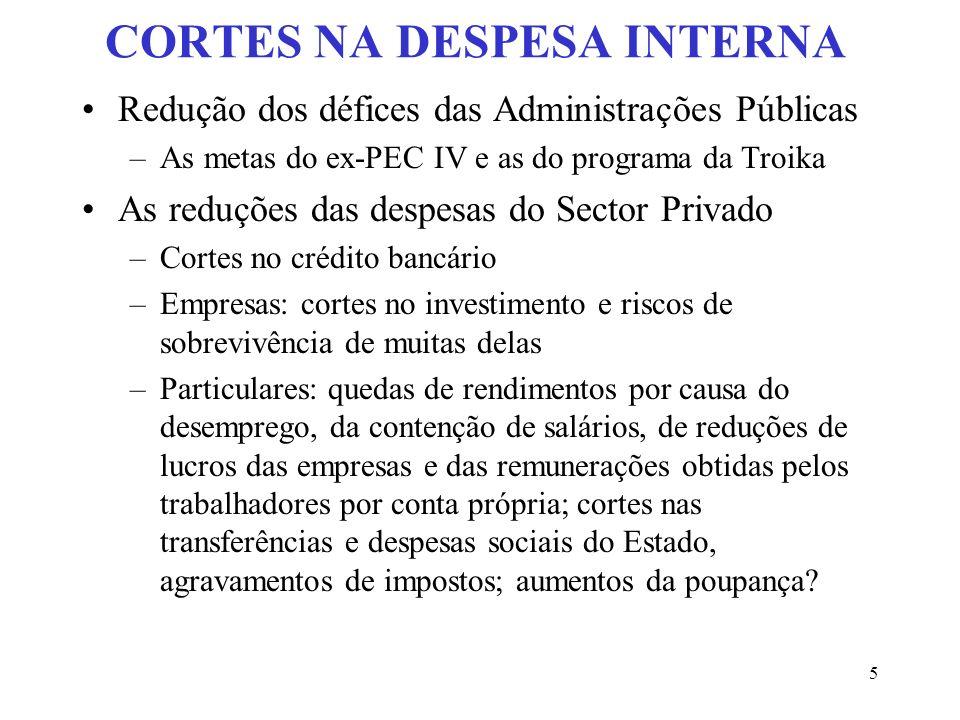 5 CORTES NA DESPESA INTERNA Redução dos défices das Administrações Públicas –As metas do ex-PEC IV e as do programa da Troika As reduções das despesas