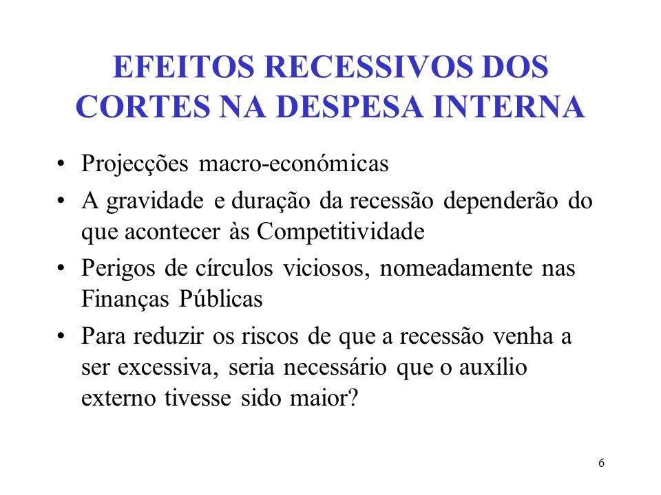 6 EFEITOS RECESSIVOS DOS CORTES NA DESPESA INTERNA Projecções macro-económicas A gravidade e duração da recessão dependerão do que acontecer às Compet