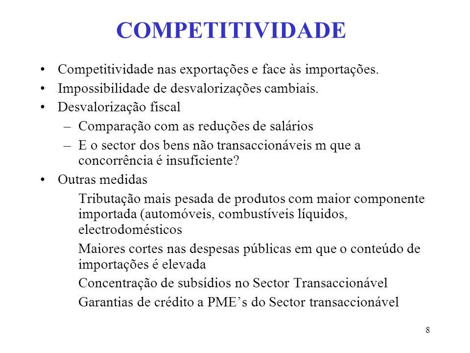 8 COMPETITIVIDADE Competitividade nas exportações e face às importações. Impossibilidade de desvalorizações cambiais. Desvalorização fiscal –Comparaçã