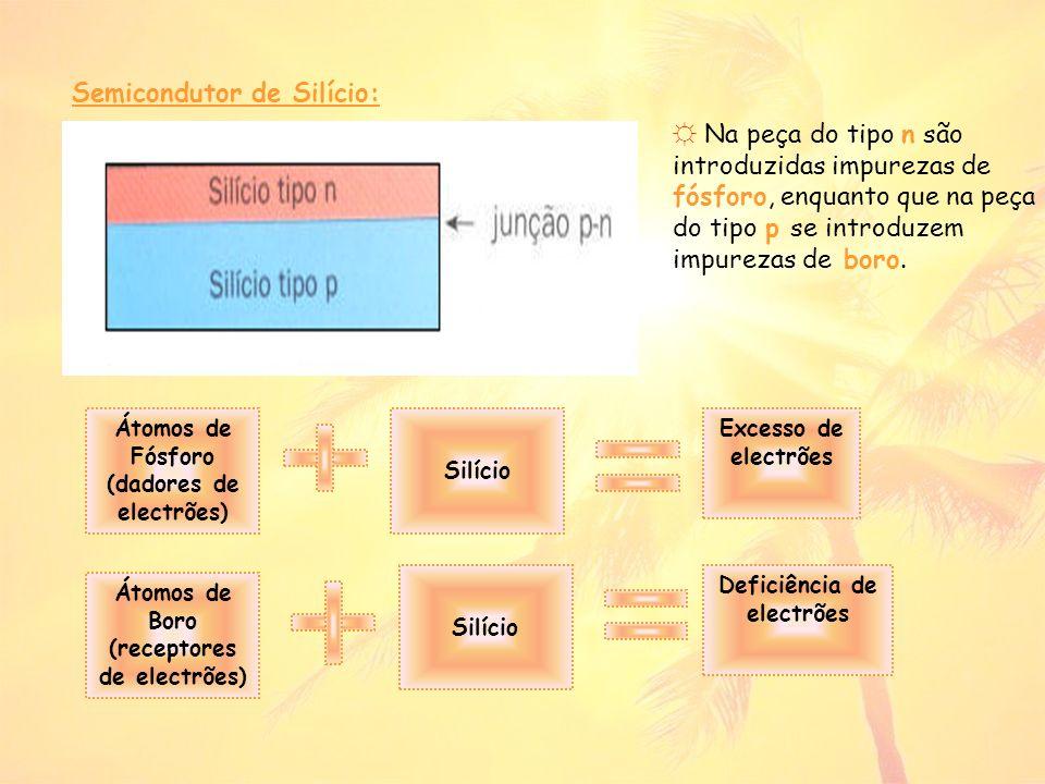 Semicondutor de Silício: Na peça do tipo n são introduzidas impurezas de fósforo, enquanto que na peça do tipo p se introduzem impurezas de boro.