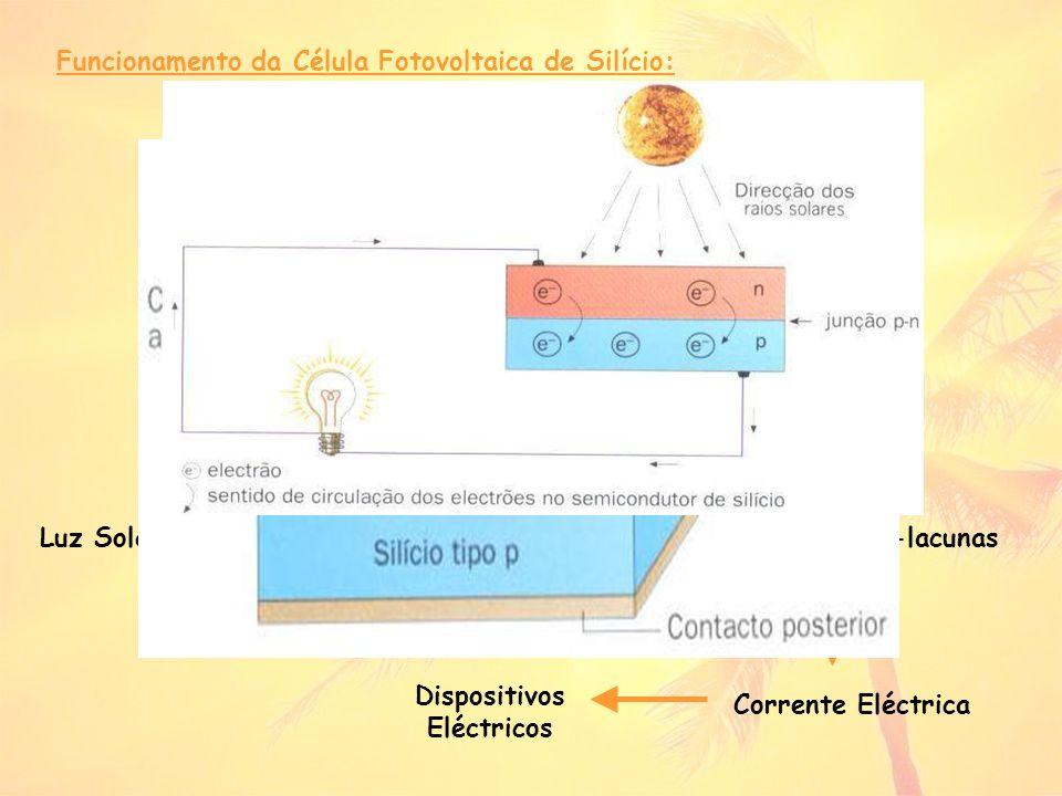 Semicondutor de Silício: Na peça do tipo n são introduzidas impurezas de fósforo, enquanto que na peça do tipo p se introduzem impurezas de boro. Átom