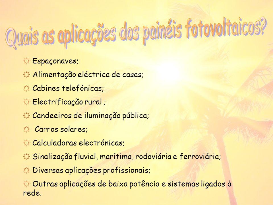 Funcionamento da Célula Fotovoltaica de Silício: Luz Solar Célula Fotovoltaica (peça do tipo n) Pares electrões-lacunas Corrente Eléctrica Dispositivo