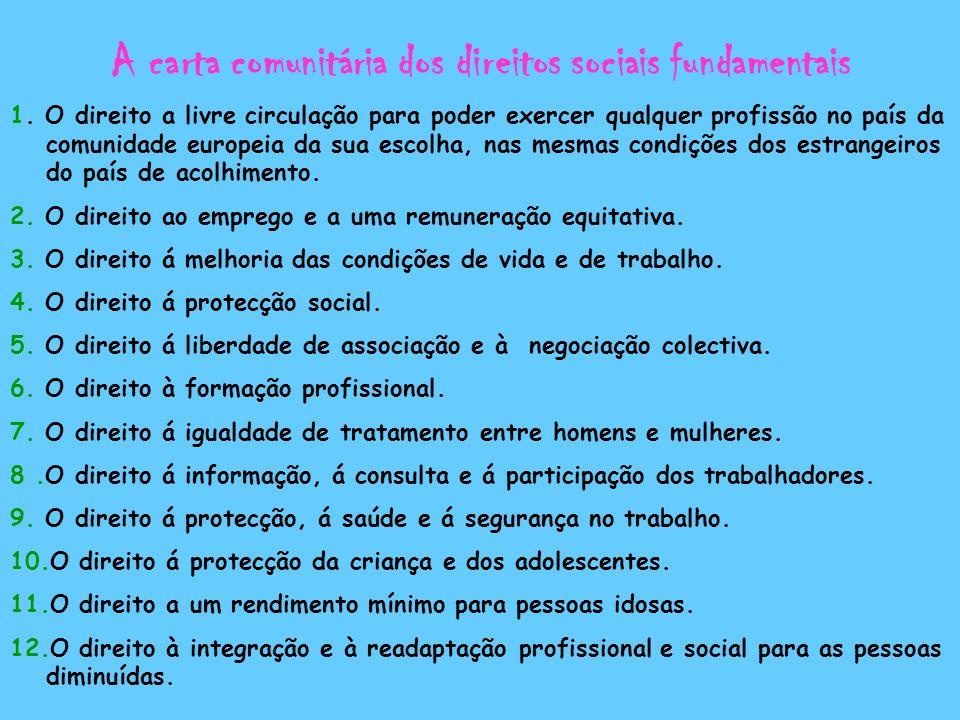 A carta comunitária dos direitos sociais fundamentais 1. O direito a livre circulação para poder exercer qualquer profissão no país da comunidade euro