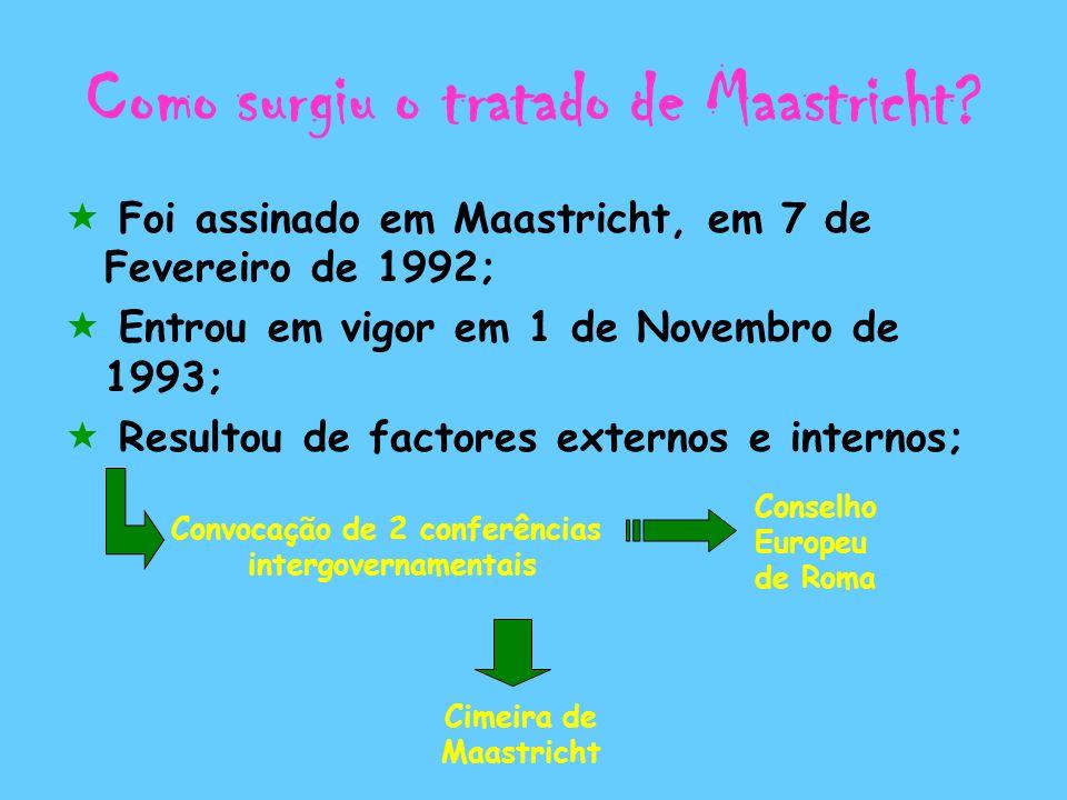 Como surgiu o tratado de Maastricht? Foi assinado em Maastricht, em 7 de Fevereiro de 1992; Entrou em vigor em 1 de Novembro de 1993; Resultou de fact