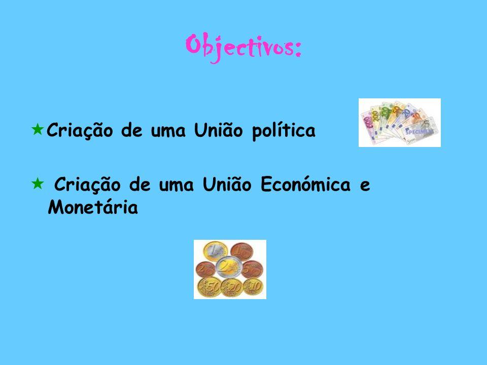 Objectivos: Criação de uma União política Criação de uma União Económica e Monetária