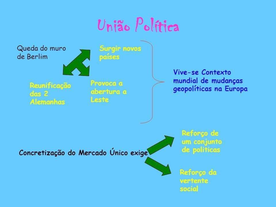 Objectivos no âmbito da união política: 1.