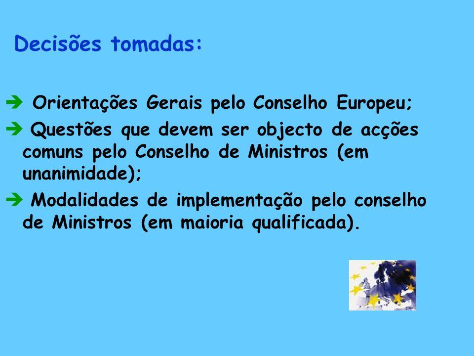Decisões tomadas: Orientações Gerais pelo Conselho Europeu; Questões que devem ser objecto de acções comuns pelo Conselho de Ministros (em unanimidade