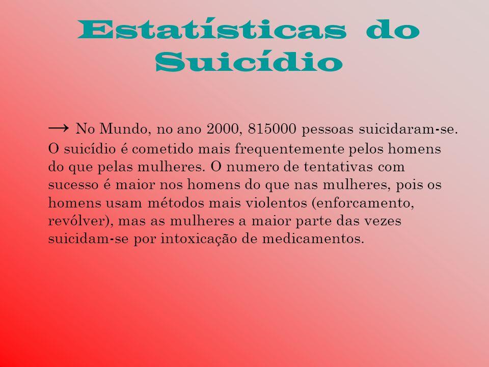Estatísticas do Suicídio No Mundo, no ano 2000, 815000 pessoas suicidaram-se. O suicídio é cometido mais frequentemente pelos homens do que pelas mulh