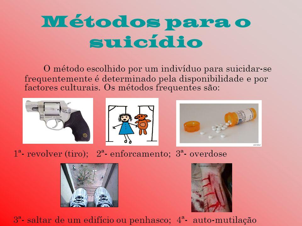Métodos para o suicídio O método escolhido por um indivíduo para suicidar-se frequentemente é determinado pela disponibilidade e por factores culturai