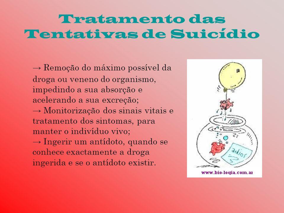 Tratamento das Tentativas de Suicídio Remoção do máximo possível da droga ou veneno do organismo, impedindo a sua absorção e acelerando a sua excreção
