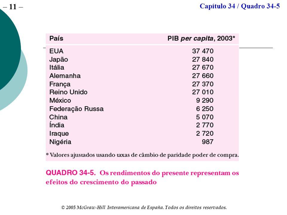 – 11 © 2005 McGraw-Hill Interamericana de España. Todos os direitos reservados. Capítulo 34 / Quadro 34-5