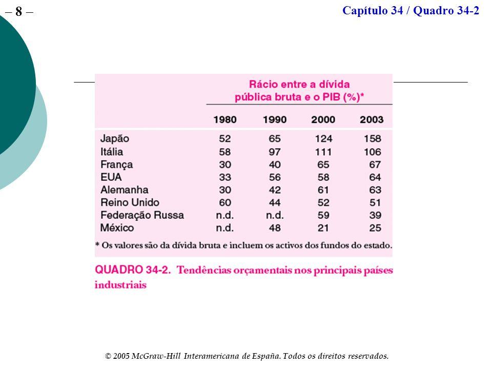 – 8 © 2005 McGraw-Hill Interamericana de España. Todos os direitos reservados. Capítulo 34 / Quadro 34-2