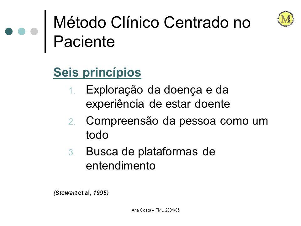 Ana Costa – FML 2004/05 Método Clínico Centrado no Paciente Seis princípios 1. Exploração da doença e da experiência de estar doente 2. Compreensão da