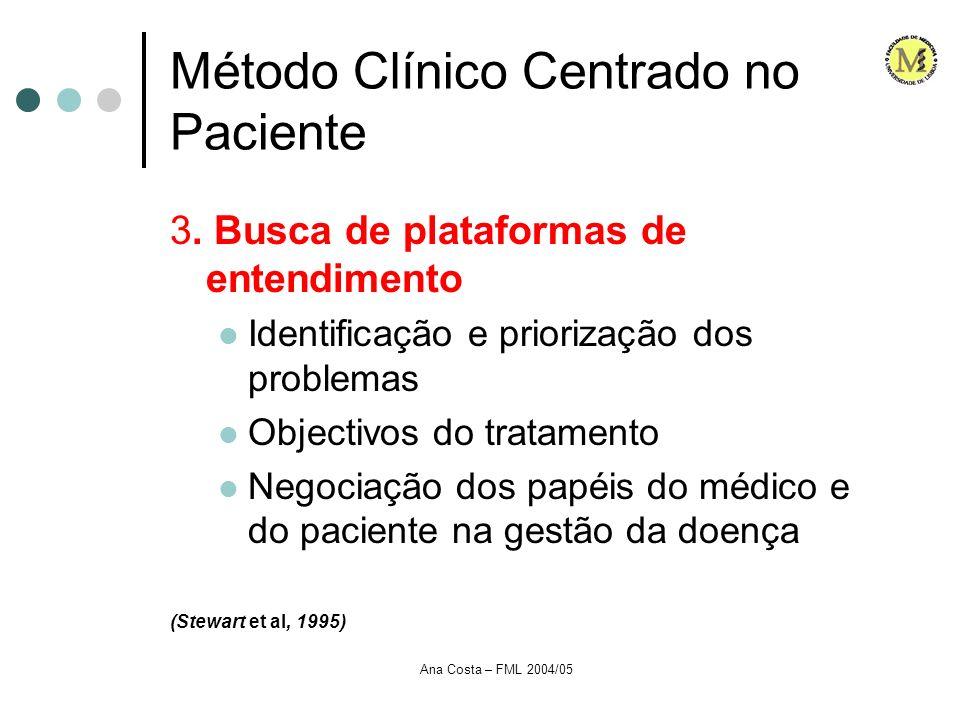 Ana Costa – FML 2004/05 Método Clínico Centrado no Paciente 3. Busca de plataformas de entendimento Identificação e priorização dos problemas Objectiv