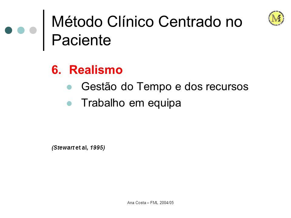 Ana Costa – FML 2004/05 Método Clínico Centrado no Paciente 6.Realismo Gestão do Tempo e dos recursos Trabalho em equipa (Stewart et al, 1995)