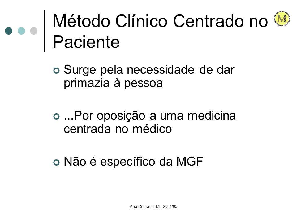 Ana Costa – FML 2004/05 Método Clínico Centrado no Paciente Evolução histórica Michael Balint e Col.(1970) (relação médico – doente) Levenstein (1984) (Contextualização da práctica clínica) Outros