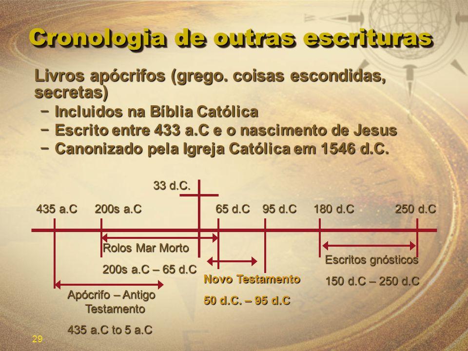 29 Cronologia de outras escrituras Livros apócrifos (grego. coisas escondidas, secretas) Incluidos na Bíblia CatólicaIncluidos na Bíblia Católica Escr