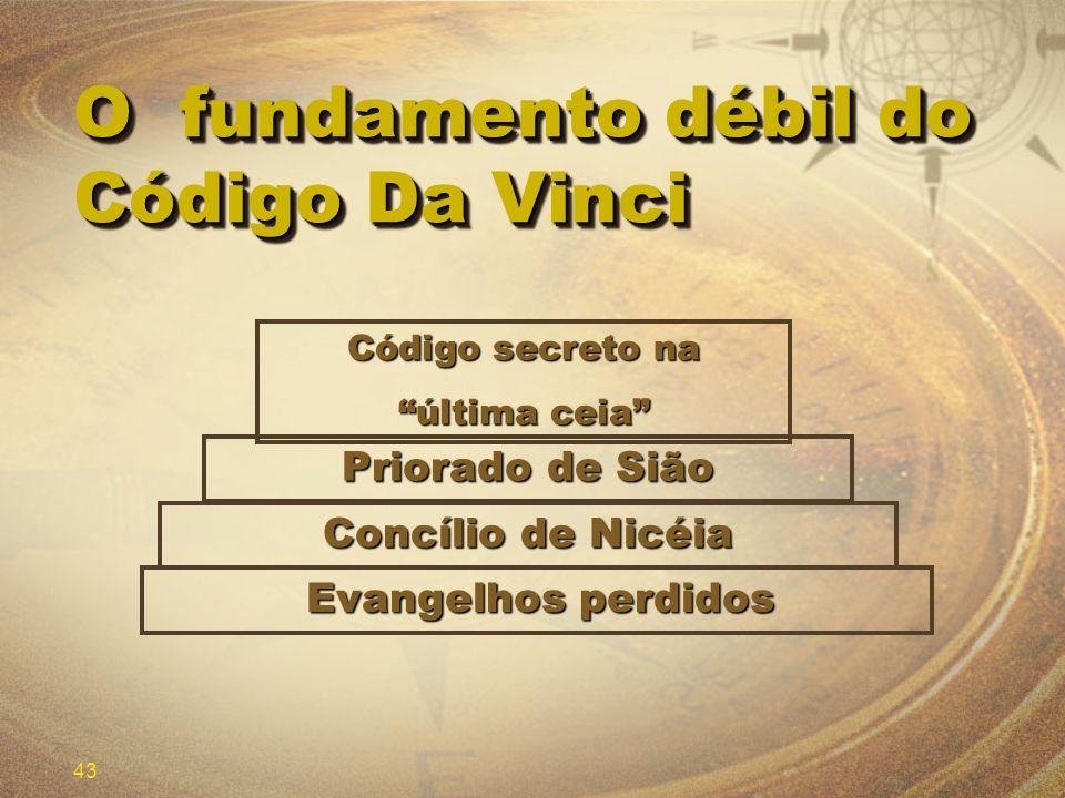 43 Evangelhos perdidos Evangelhos perdidos Priorado de Sião Código secreto na última ceia O fundamento débil do Código Da Vinci Concílio de Nicéia