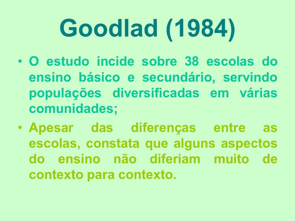 Goodlad (1984) O estudo incide sobre 38 escolas do ensino básico e secundário, servindo populações diversificadas em várias comunidades; Apesar das di