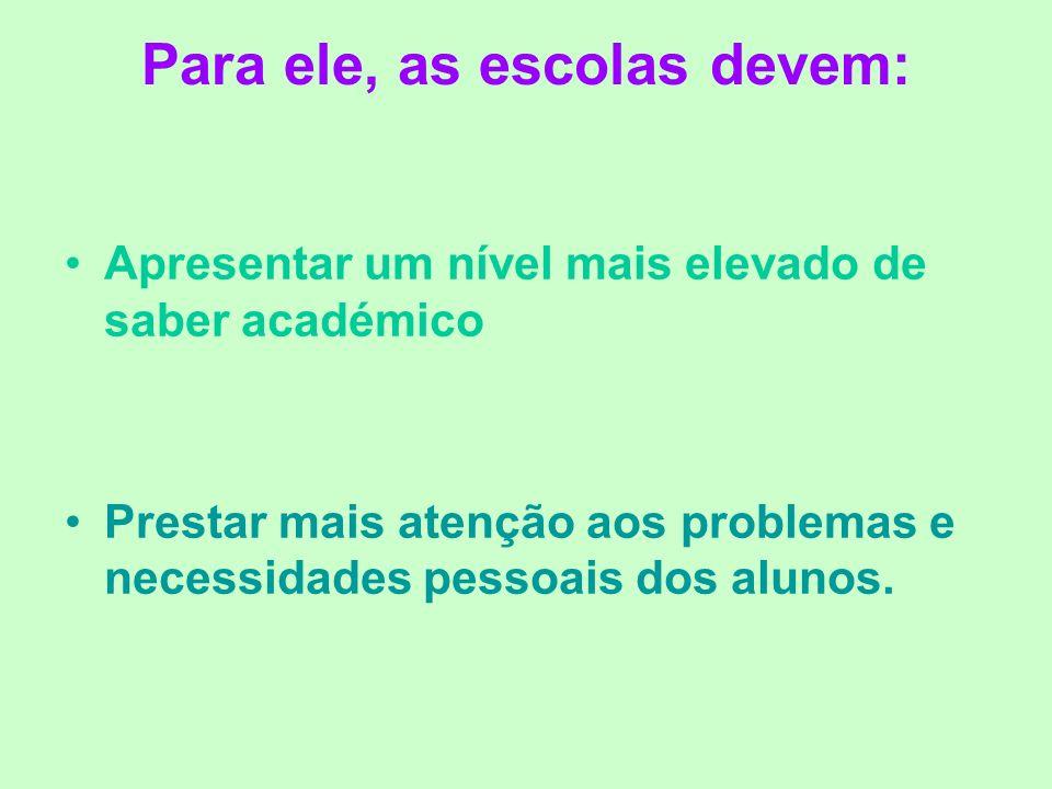Sizer (1984) Examina os professores, os alunos e os currículos em mais de 100 escolas; Defende que estes 3 factores devem ser encarados conjuntamente.