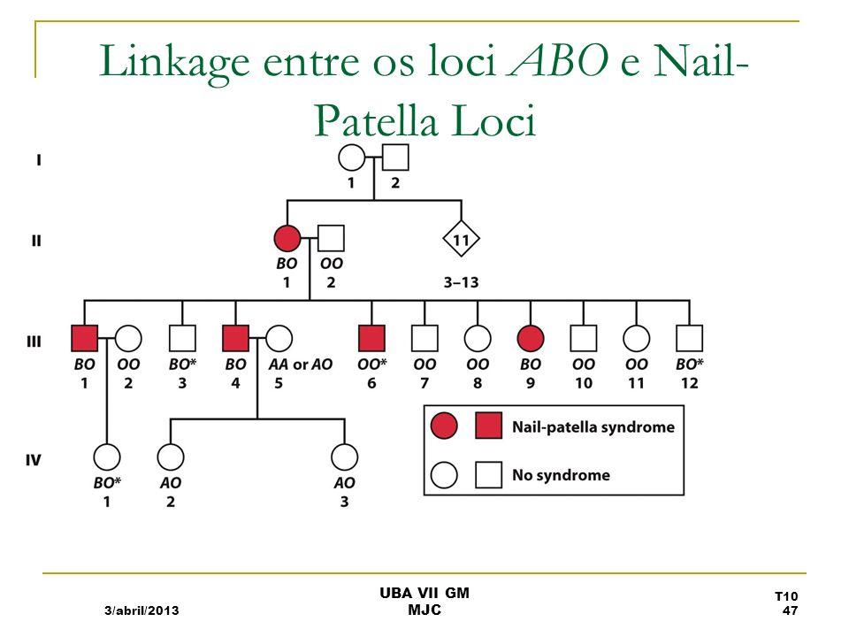 Linkage entre os loci ABO e Nail- Patella Loci 3/abril/2013 T10 47 UBA VII GM MJC