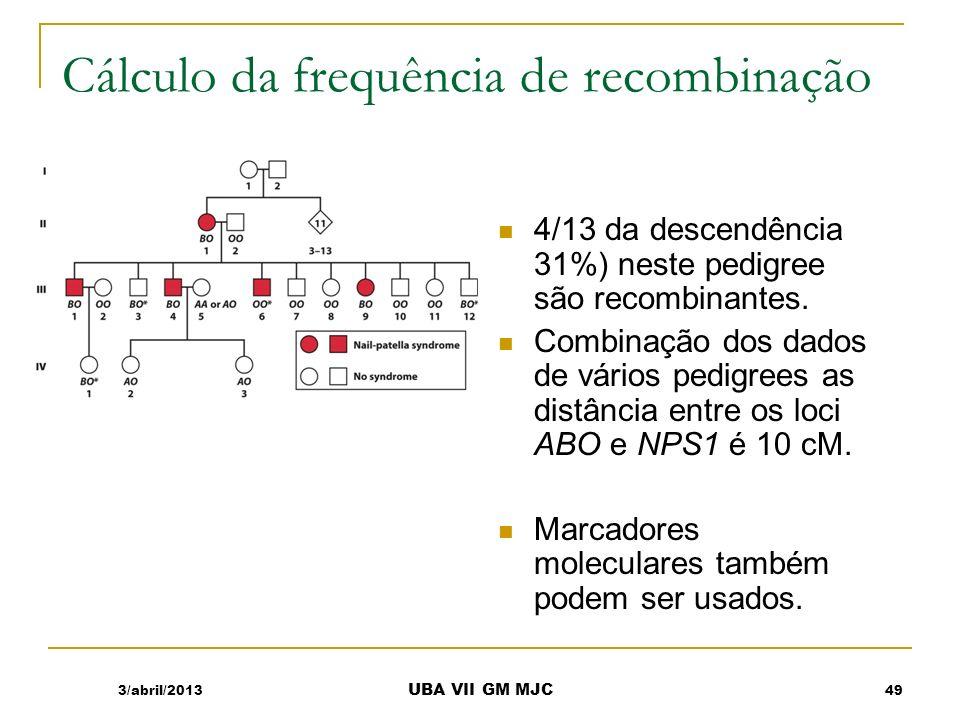 Cálculo da frequência de recombinação 4/13 da descendência 31%) neste pedigree são recombinantes. Combinação dos dados de vários pedigrees as distânci