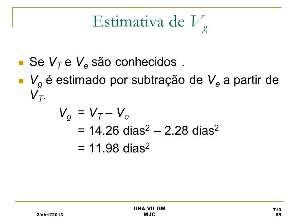 Estimativa de V g Se V T e V e são conhecidos. V g é estimado por subtração de V e a partir de V T. V g = V T – V e = 14.26 dias 2 – 2.28 dias 2 = 11.