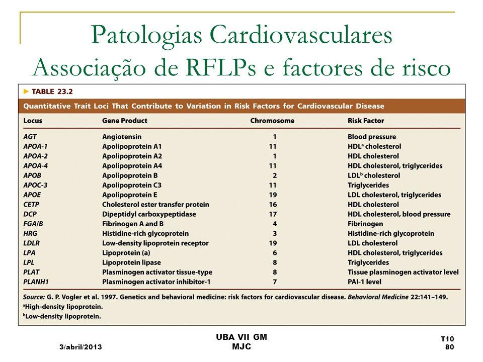 Patologias Cardiovasculares Associação de RFLPs e factores de risco 3/abril/2013 UBA VII GM MJC T10 80