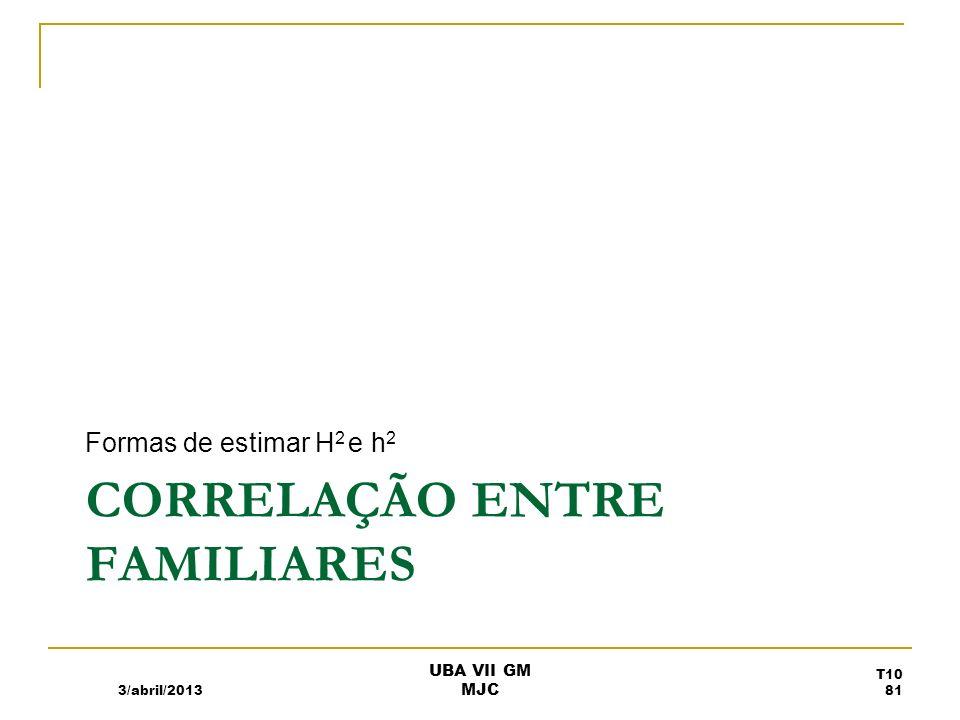 CORRELAÇÃO ENTRE FAMILIARES Formas de estimar H 2 e h 2 3/abril/2013 UBA VII GM MJC T10 81