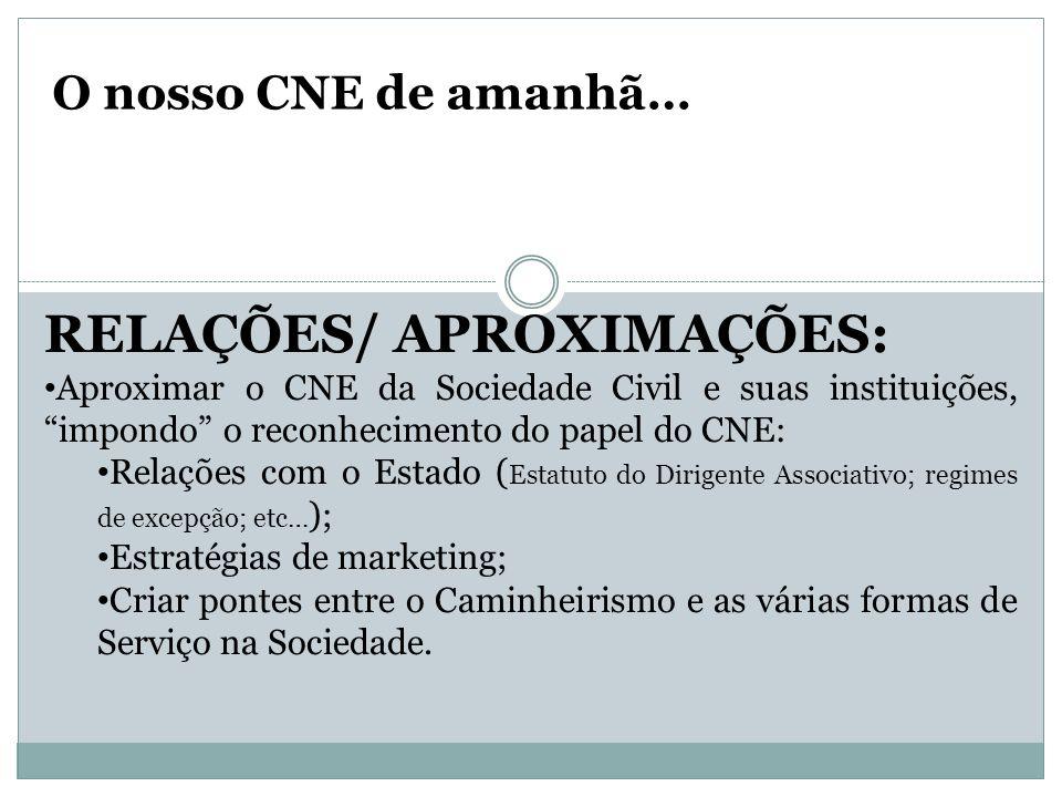 O nosso CNE de amanhã… RELAÇÕES/ APROXIMAÇÕES: Aproximar o CNE da Sociedade Civil e suas instituições, impondo o reconhecimento do papel do CNE: Relaç