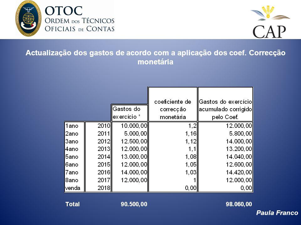 Paula Franco Actualização dos gastos de acordo com a aplicação dos coef. Correcção monetária