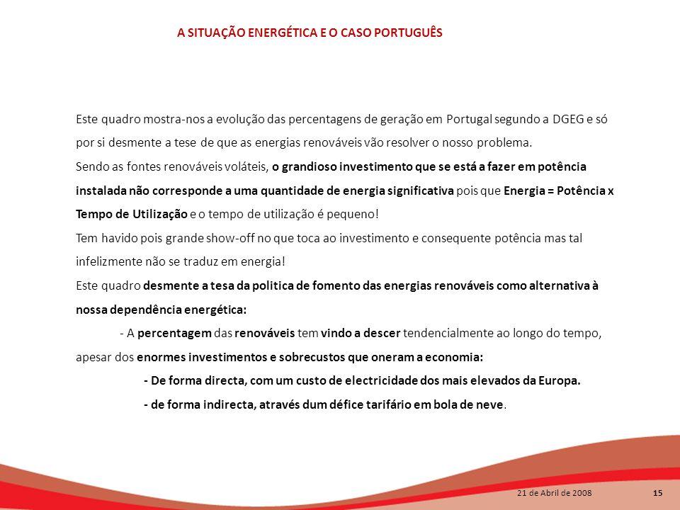 21 de Abril de 2008 15 A SITUAÇÃO ENERGÉTICA E O CASO PORTUGUÊS Este quadro mostra-nos a evolução das percentagens de geração em Portugal segundo a DG