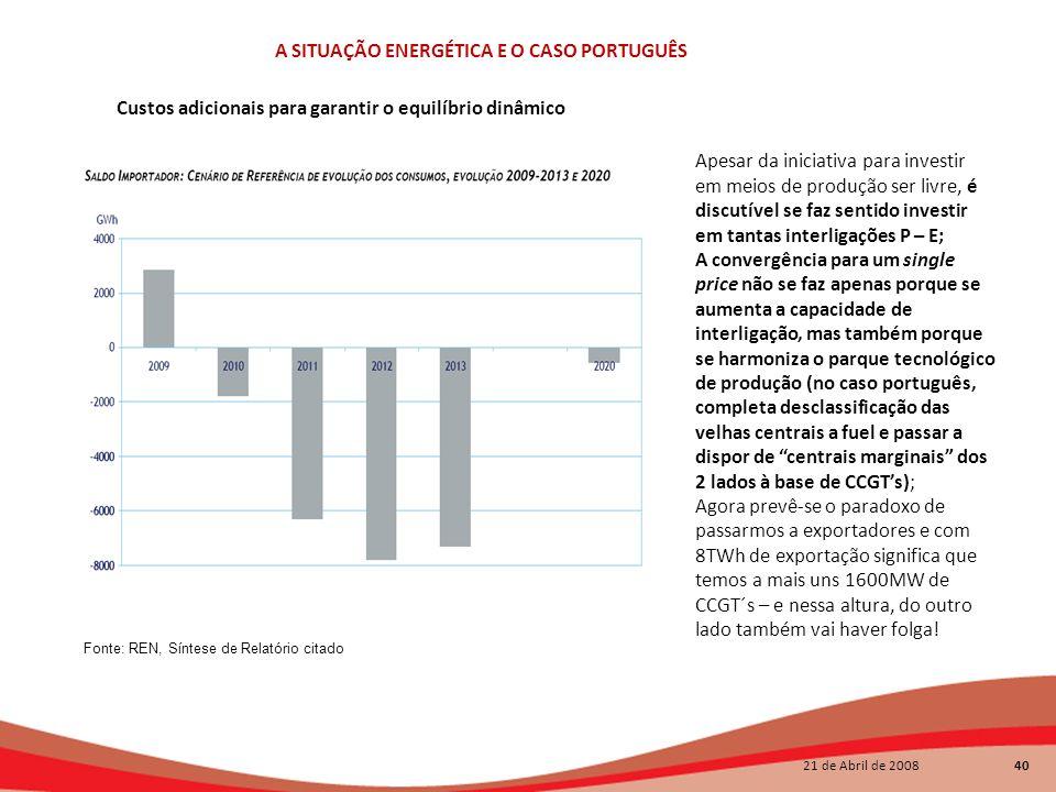 21 de Abril de 2008 40 A SITUAÇÃO ENERGÉTICA E O CASO PORTUGUÊS Custos adicionais para garantir o equilíbrio dinâmico Apesar da iniciativa para invest