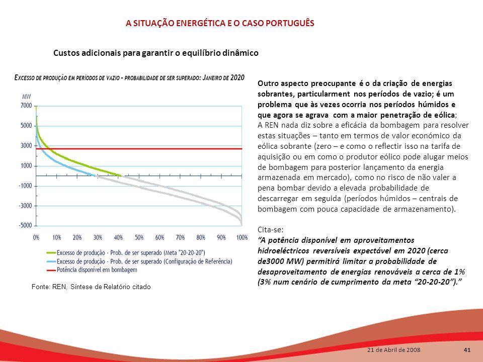 21 de Abril de 2008 41 A SITUAÇÃO ENERGÉTICA E O CASO PORTUGUÊS Custos adicionais para garantir o equilíbrio dinâmico Outro aspecto preocupante é o da